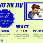 Illinois flu activity plunges amid pandemic