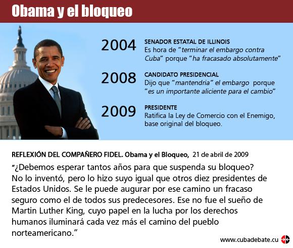 https://i1.wp.com/www.cubadebate.cu/wp-content/uploads/2009/10/infografia-obama-bloqueo.jpg