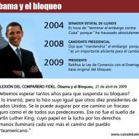 Bloqueo o embargo. (+Infografía)