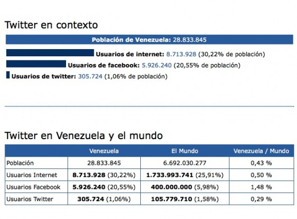 Tomado de Twitter Venezuela