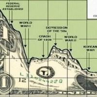 Hegemonía del dólar en el sistema monetario internacional terminará a más tardar en 2025