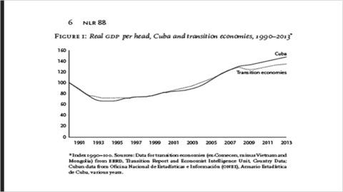 Producto Interno Bruto real percápita, Cuba y las economías en transición, 1990-2013