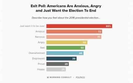 encuesta elecciones