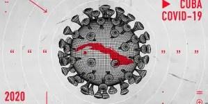 Las mentiras y medias verdades de una donación de China a Cuba para luchar contra el coronavirus