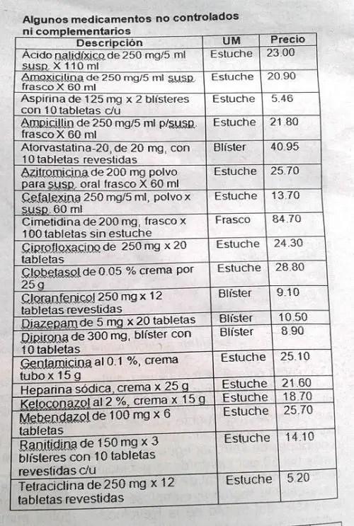 Precios de algunos medicamentos publicados por el periódico Venceremos
