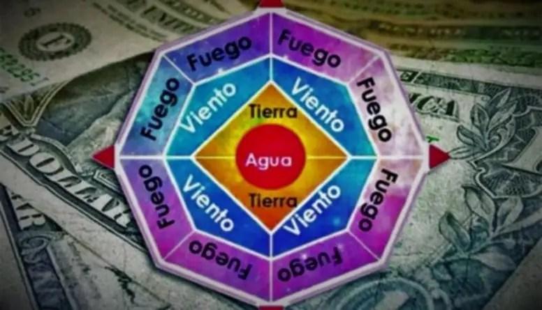 """""""La Bola"""", el juego de estafa piramidal que se ha vuelto viral en Cuba"""