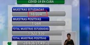 """Denuncian """"inconsistencia"""" de los datos sobre COVID-19 en Cuba"""