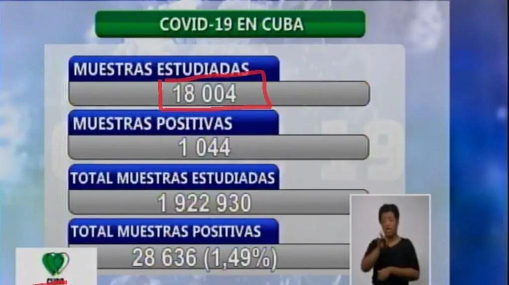 Proyecto Inventario, pandemia de coronavirus en Cuba, transparencia, COVID-19 en Cuba