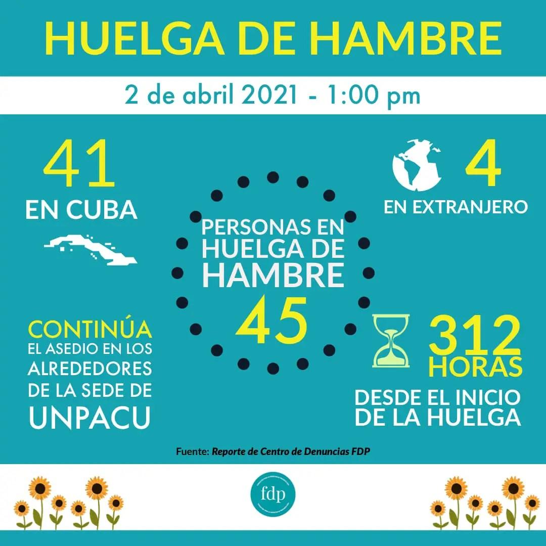 UNPACU Cuba huelguistas