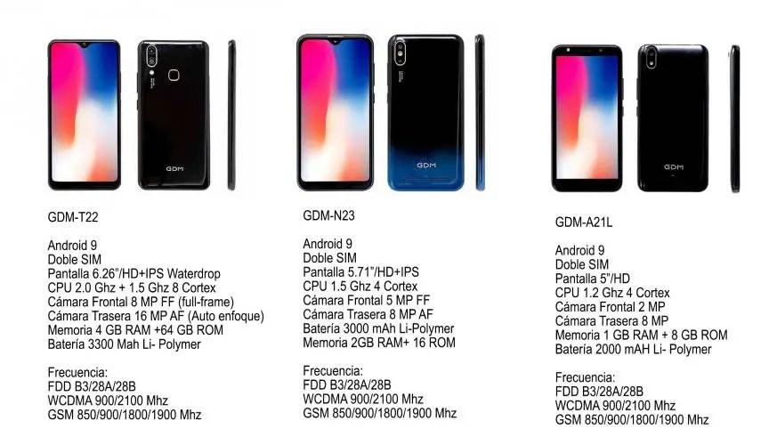 Cuba, Teléfonos móviles