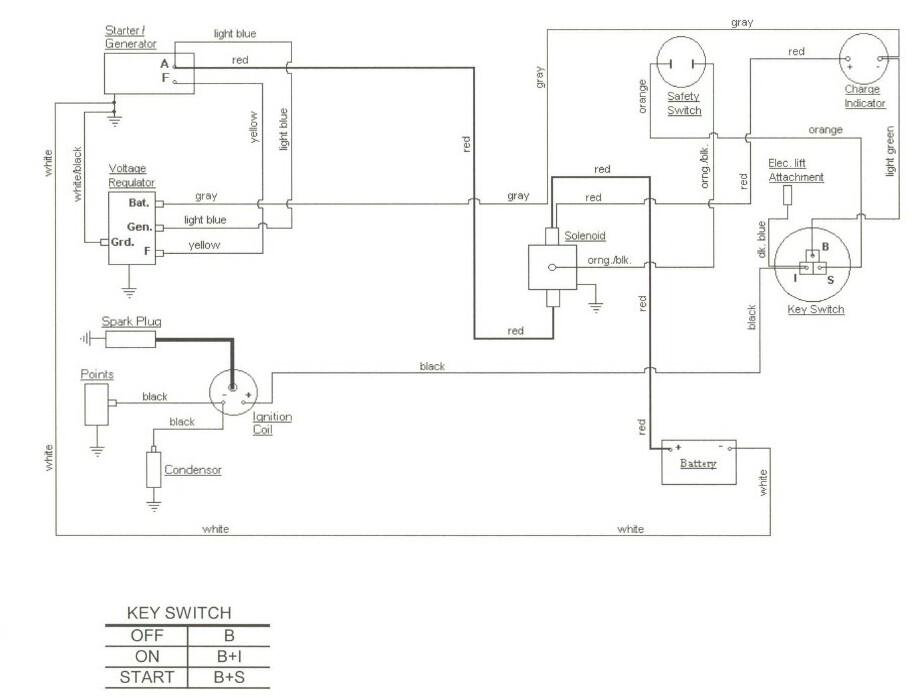 1954 farmall cub wiring diagram 1954 farmall super c