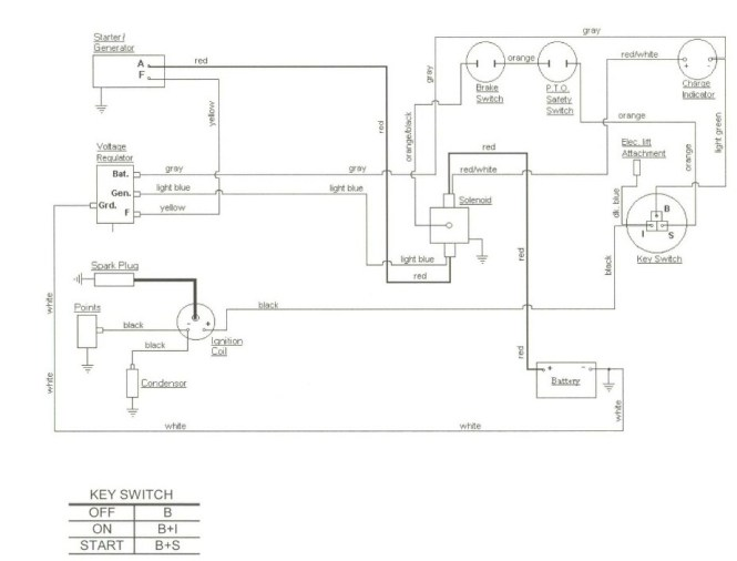 cub cadet wiring diagram lt1046 wiring diagrams cub cadet wiring diagrams fixya auto diagram schematic