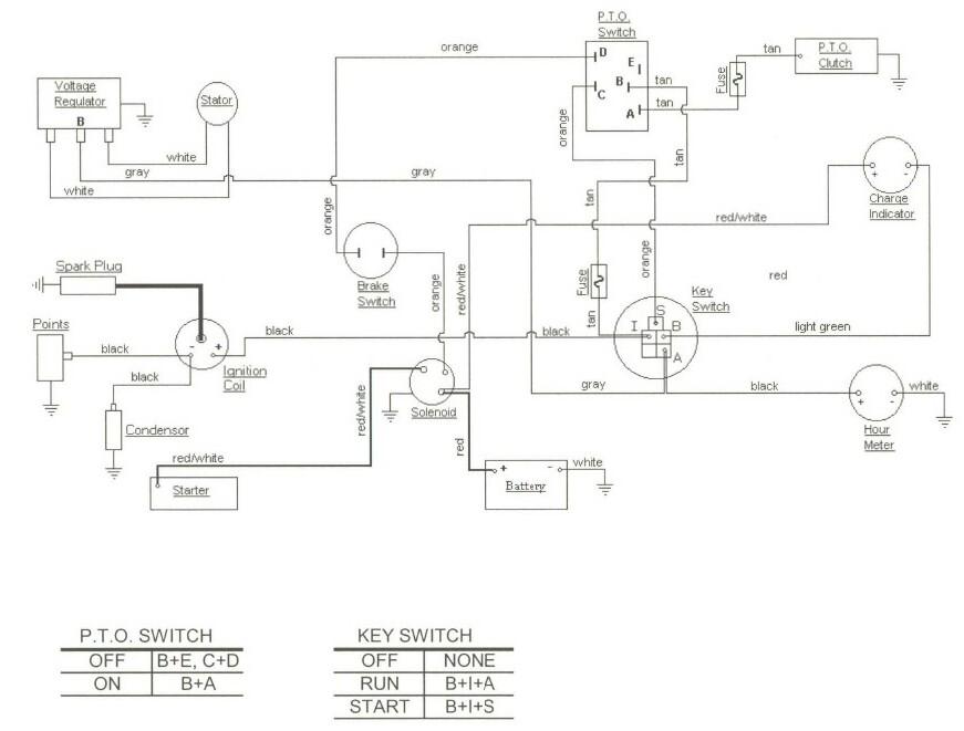 cub cadet 122 wiring diagram cub cadet 1811 wiring-diagram cub cadet 122 wiring diagram #39