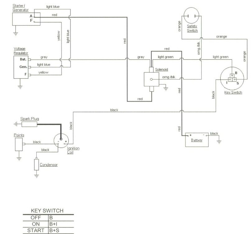 71 kohler k301 ignition wiring diagram dolgular com kohler sv735 wiring diagram at mifinder.co