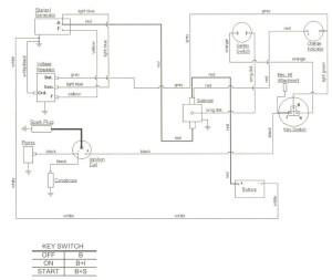 106 Cub Cadet Wiring Diagram | Wiring Diagram And Schematics