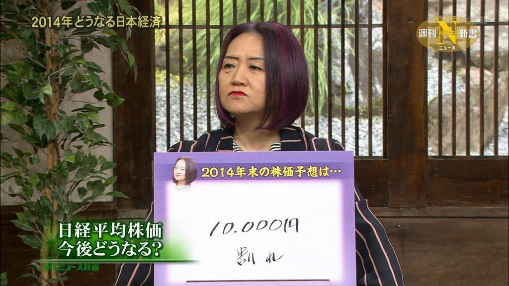 日経平均2万円突破!!その時、あなたはどうする?