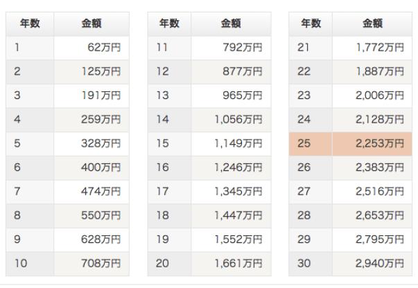 月5万円_年3__2