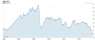 世界の株価と個人投資家ニュース