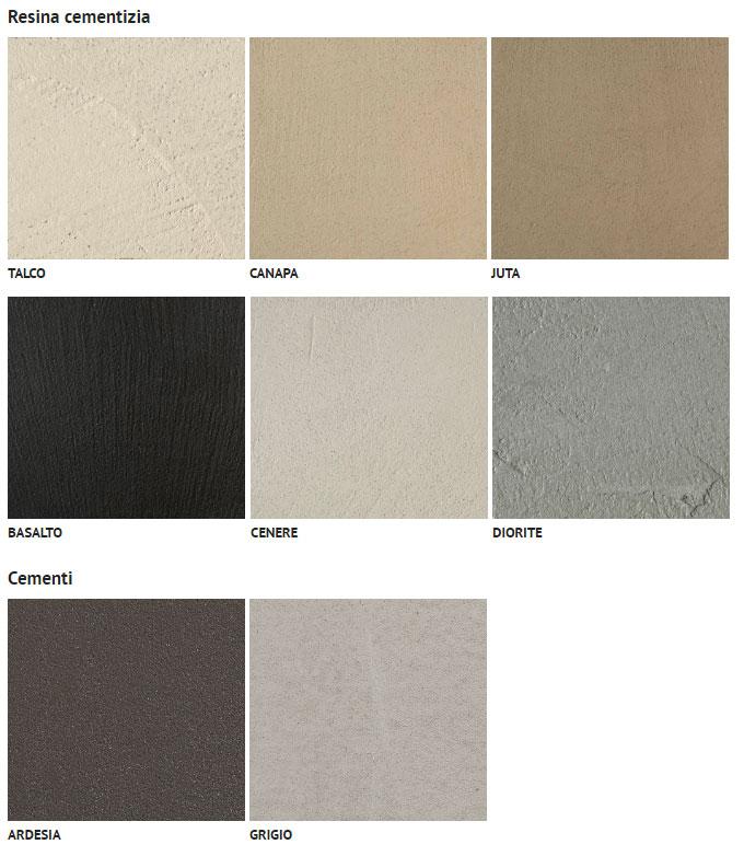 I rivestimenti in resina epossidica sono i più usati per le pareti interne, perché offrono una maggiore scelta di finiture e colori, sono più facili da. Cucina Con Piano E Ante In Resina Vari Colori Cucinemoderne Com