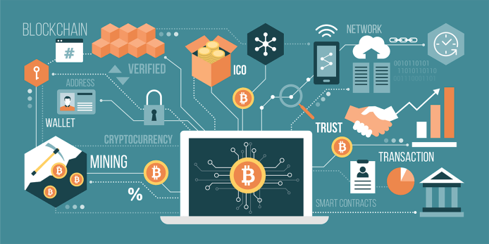 Introduction to blockchain and cryptocurrency mining