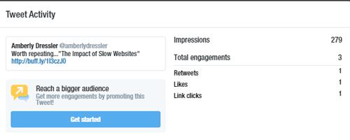 tweets-impressions