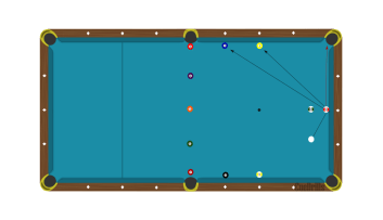 Pool Drills • 8 Ball and 9 Ball Drills from Beginner to Advanced