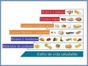 La piramide alimenticia para niños