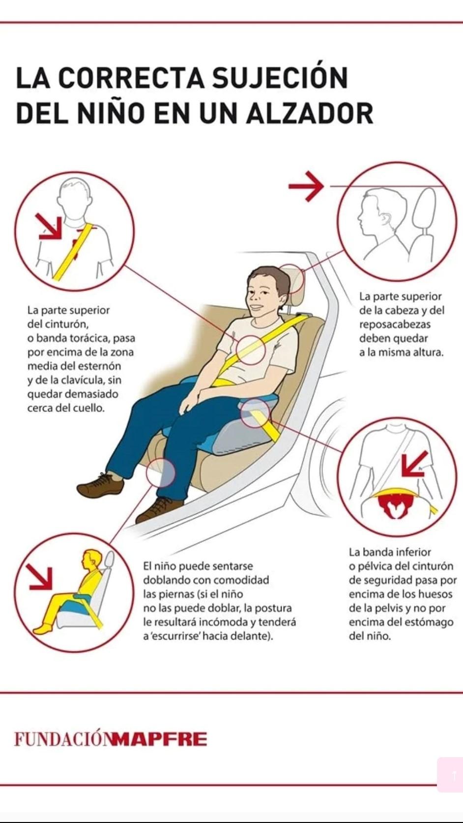 Cómo debe ir colocado el cinturón de seguridad. Con o sin sistema de retención infantil