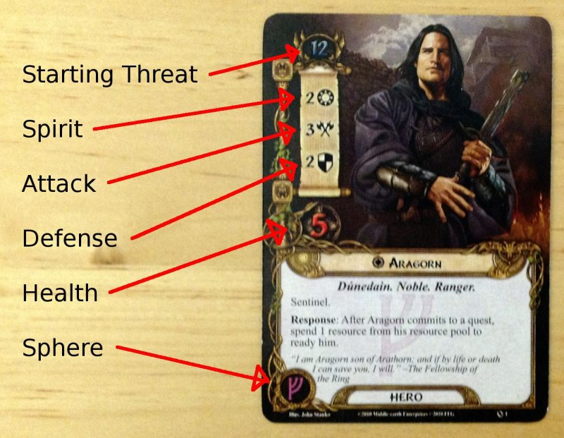 Aragorn Lord of the rings Card game