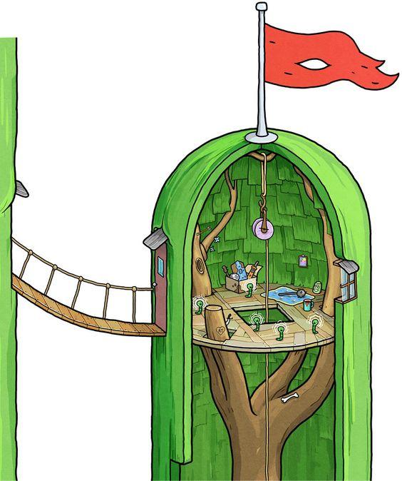 Fuerte en el Árbol de Hora de Aventuras sección 3