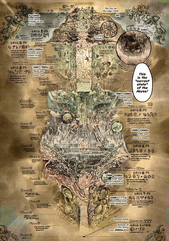 Mapa del Abismo en Made in Abyss