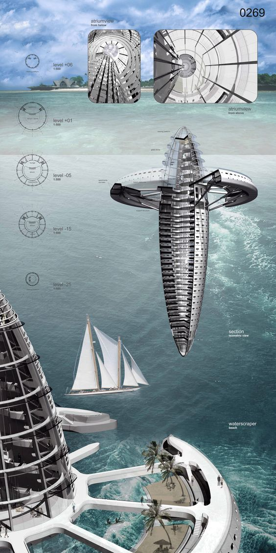 Rasca Oceano 7