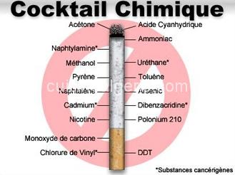 Composition d'une cigarette