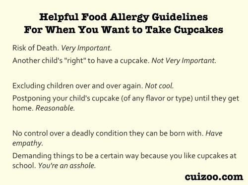 allergies-cupcakes copy