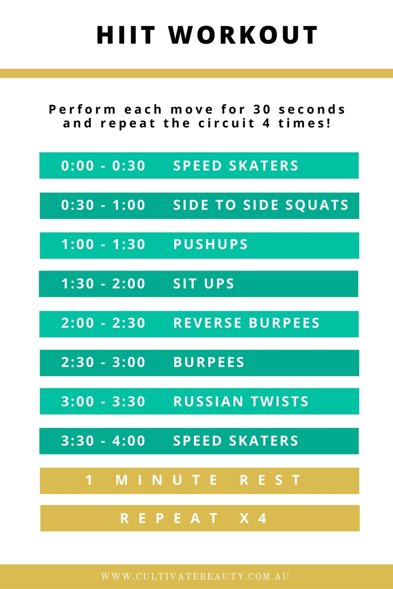 HIIT Workouts: Get Fitter in Less Time (+ HIIT Workout ...
