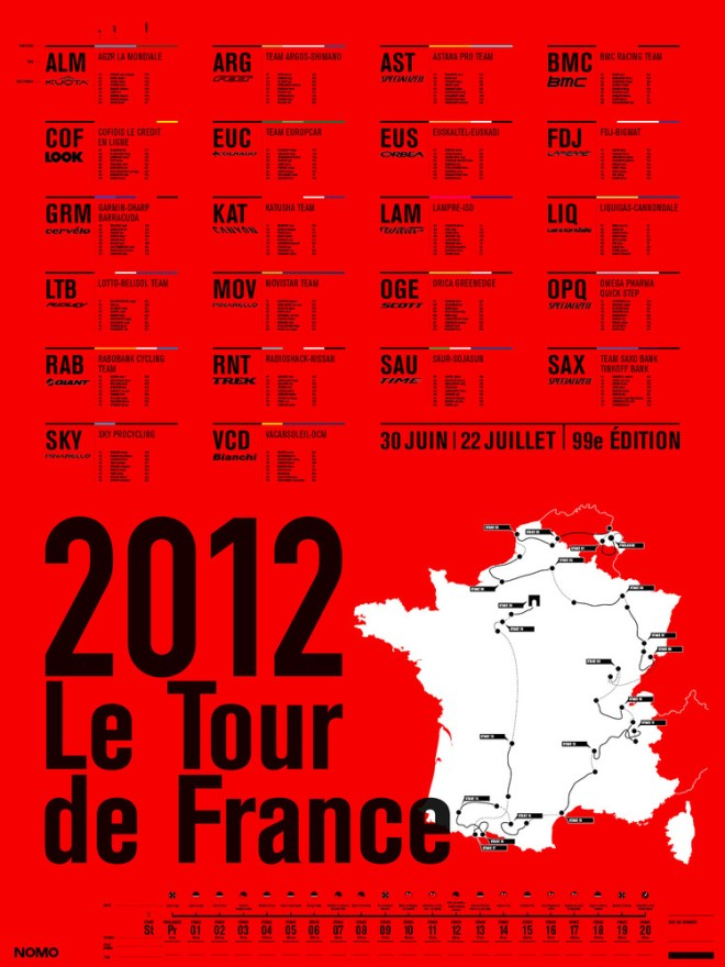 2012 Tour de France Infographic by Jerome Daksiewicz