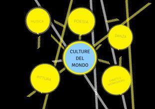 CULTURE DEL MONDO