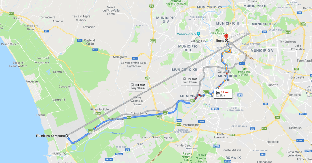 Distance from Rome Fiumicino to Rome Center