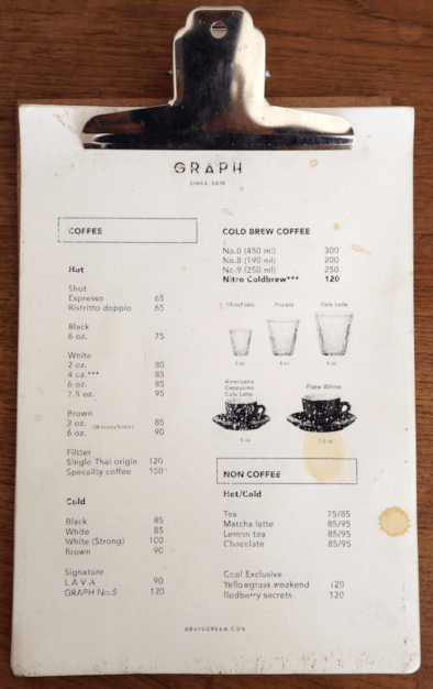 Graph Cafe Menu