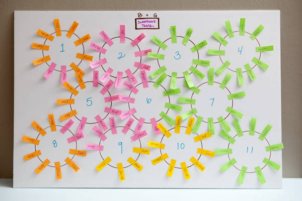 Friday: Tips & Things- How to prepare a seating chart