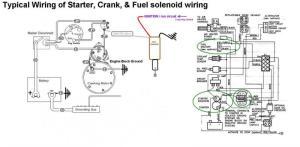 Starter wiring confusion  Dodge Cummins Diesel Forum