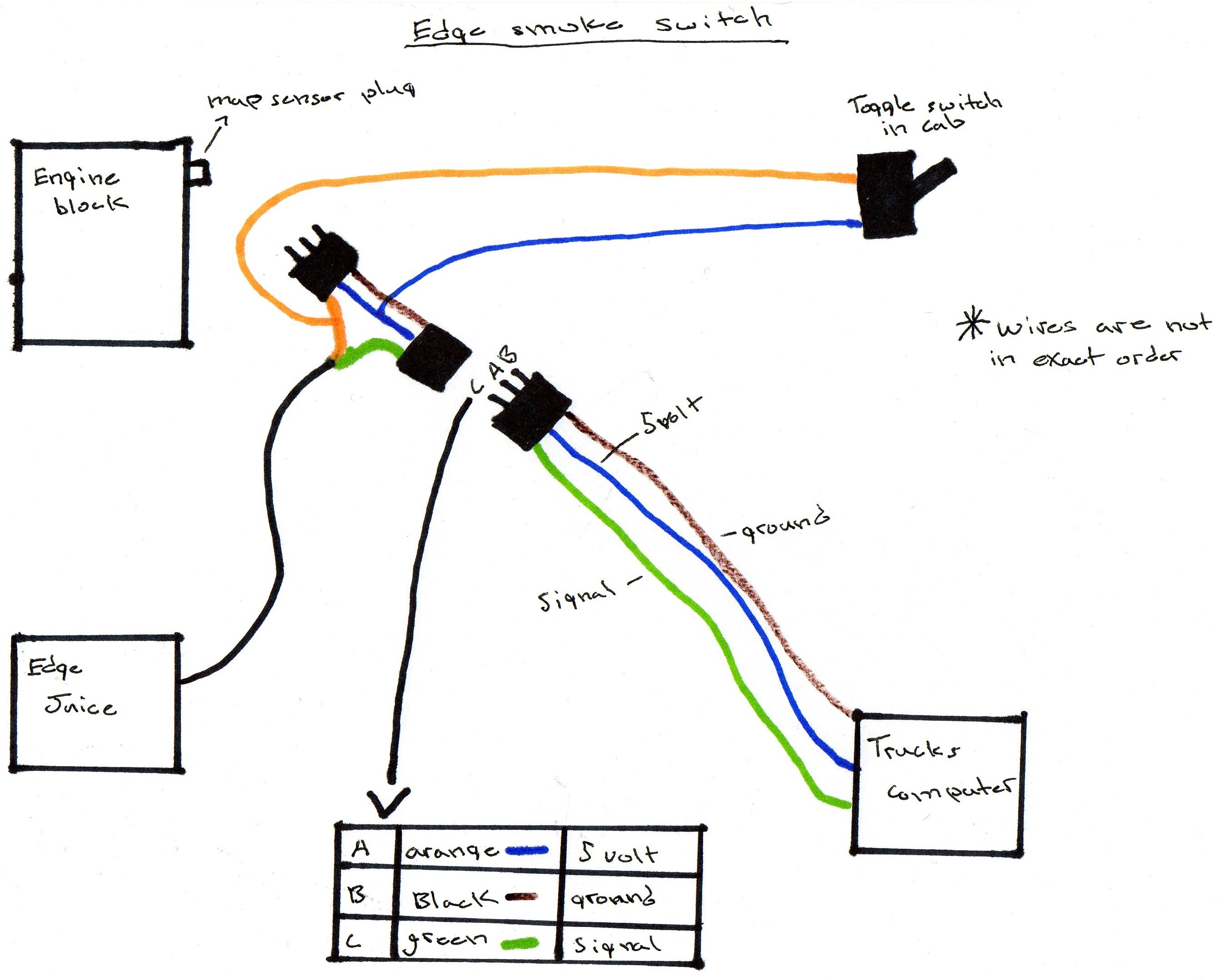 Wiring Diagram For 06 5 9 Cummins