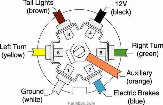 trailer wiring diagram 7 pin wiring diagram airstream 7 pin trailer plug wiring diagram