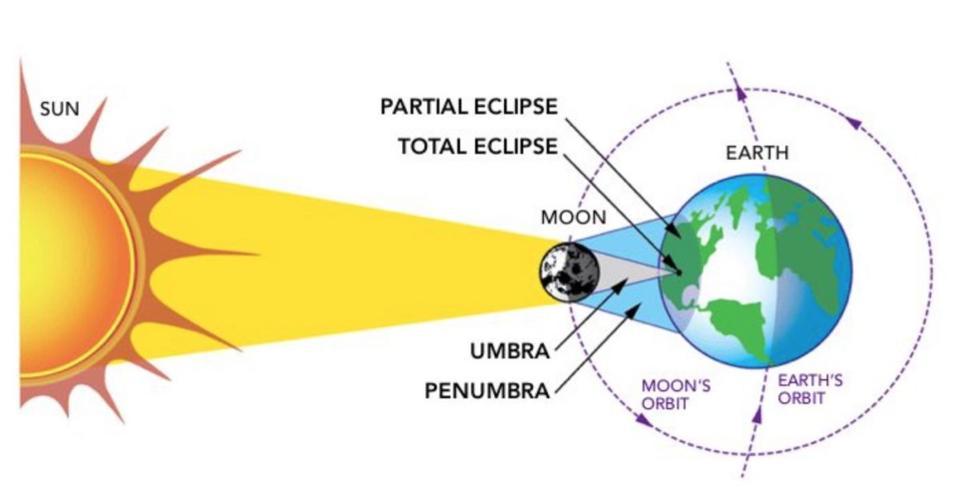 solar-eclipse-shadow-1200x625