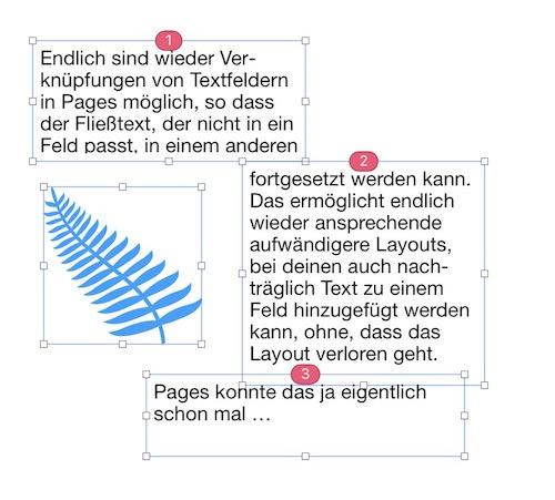 Pages– Verkettung Textfelder