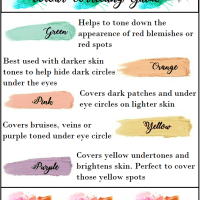 Concealer 101 + Colour Correcting Guide