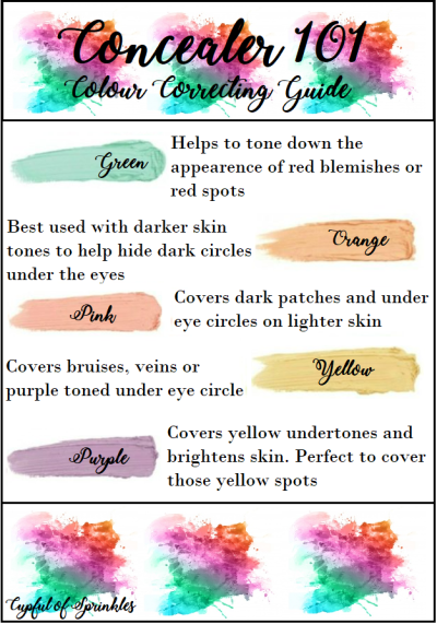 Concealer 101 + Colour Correcting Guide - Cupful Of Sprinkles