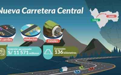 Gobierno de Peruano contrata a Francia para la construcción de la nueva Carretera Central