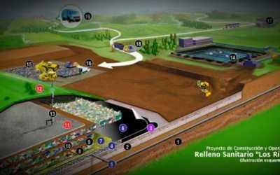 Aprueban licitación de proyecto Relleno Sanitario para Los Ríos y confirman fecha de construcción
