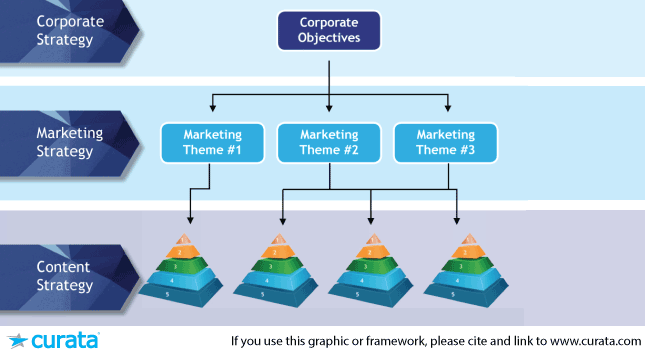 corporate-objectives